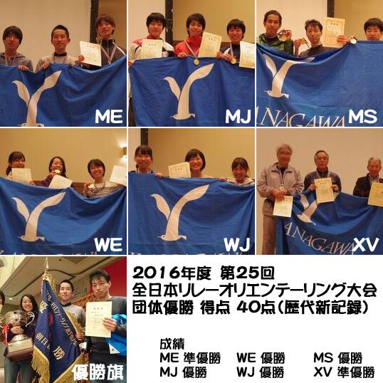 平成28年度全日本リレー神奈川県選手団写真